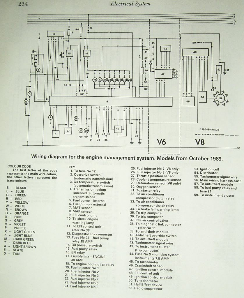 vn wiring diagram post oct 1989 lxv8 sedam wiring electrical gmh torana lx torana wiring diagram at honlapkeszites.co