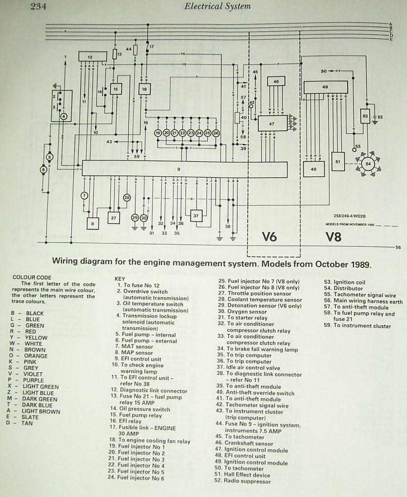vn wiring diagram post oct 1989 lxv8 sedam wiring electrical gmh torana lx torana wiring diagram at crackthecode.co