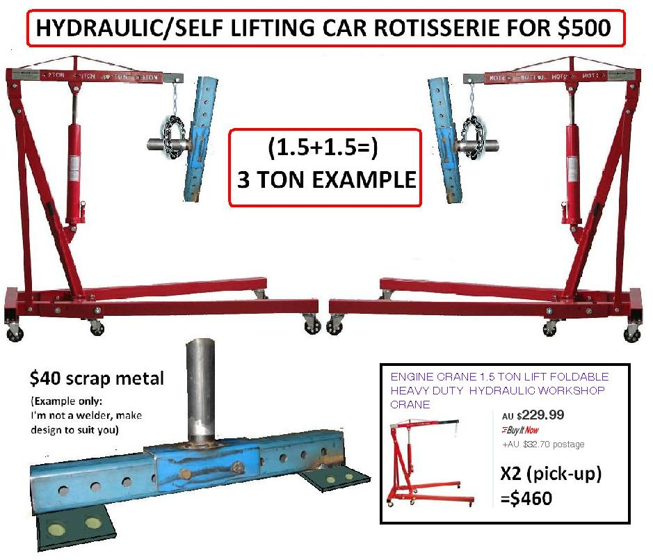 Auto Lifting Car Body Rotisserie For 500 General Questions And Help Gmh Torana