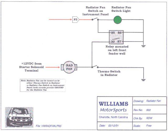 radiatorfanwiring thermo fan wiring electrical gmh torana davies craig electric water pump wiring diagram at alyssarenee.co