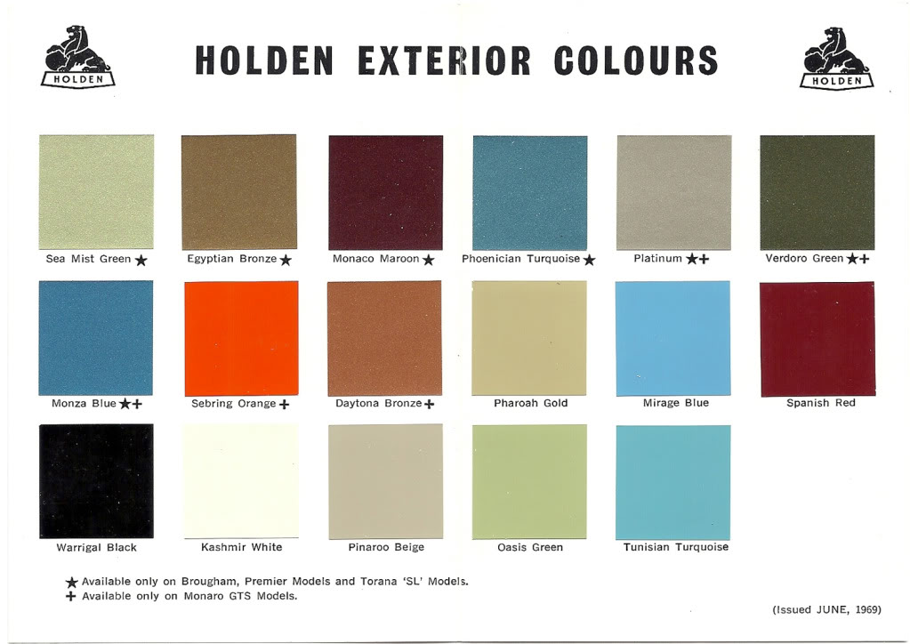 Holden Colorado Paint Code