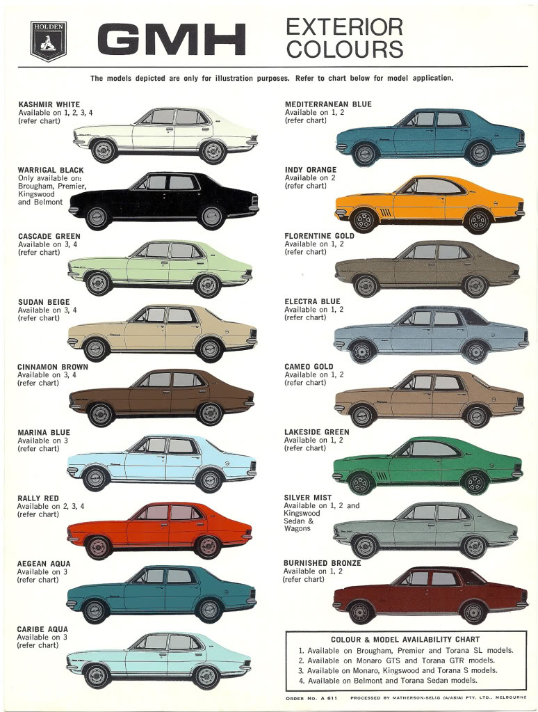 1968 73 holden and torana paint charts paint panel gmh torana posted image nvjuhfo Images