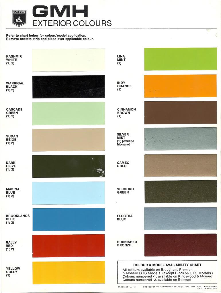 1968 73 Holden And Torana Paint Charts Paint Amp Panel