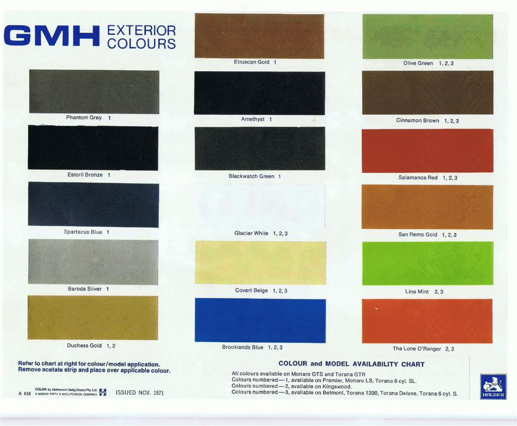1968 73 holden and torana paint charts paint panel gmh torana posted image nvjuhfo Image collections