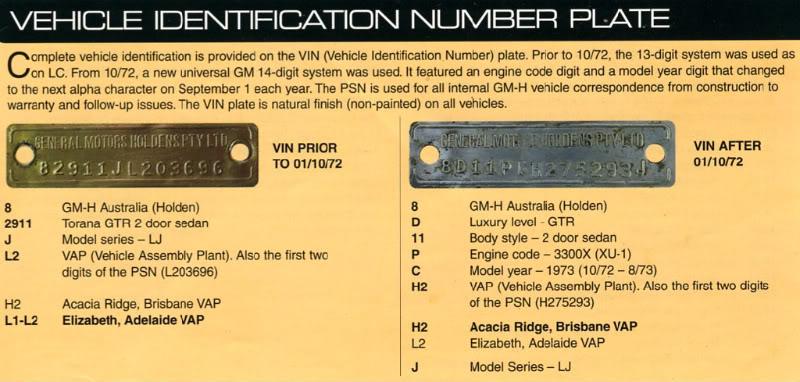 What is a 72 Bathurst XU-1? - Page 11 - HB-LC-TA-LJ Tech